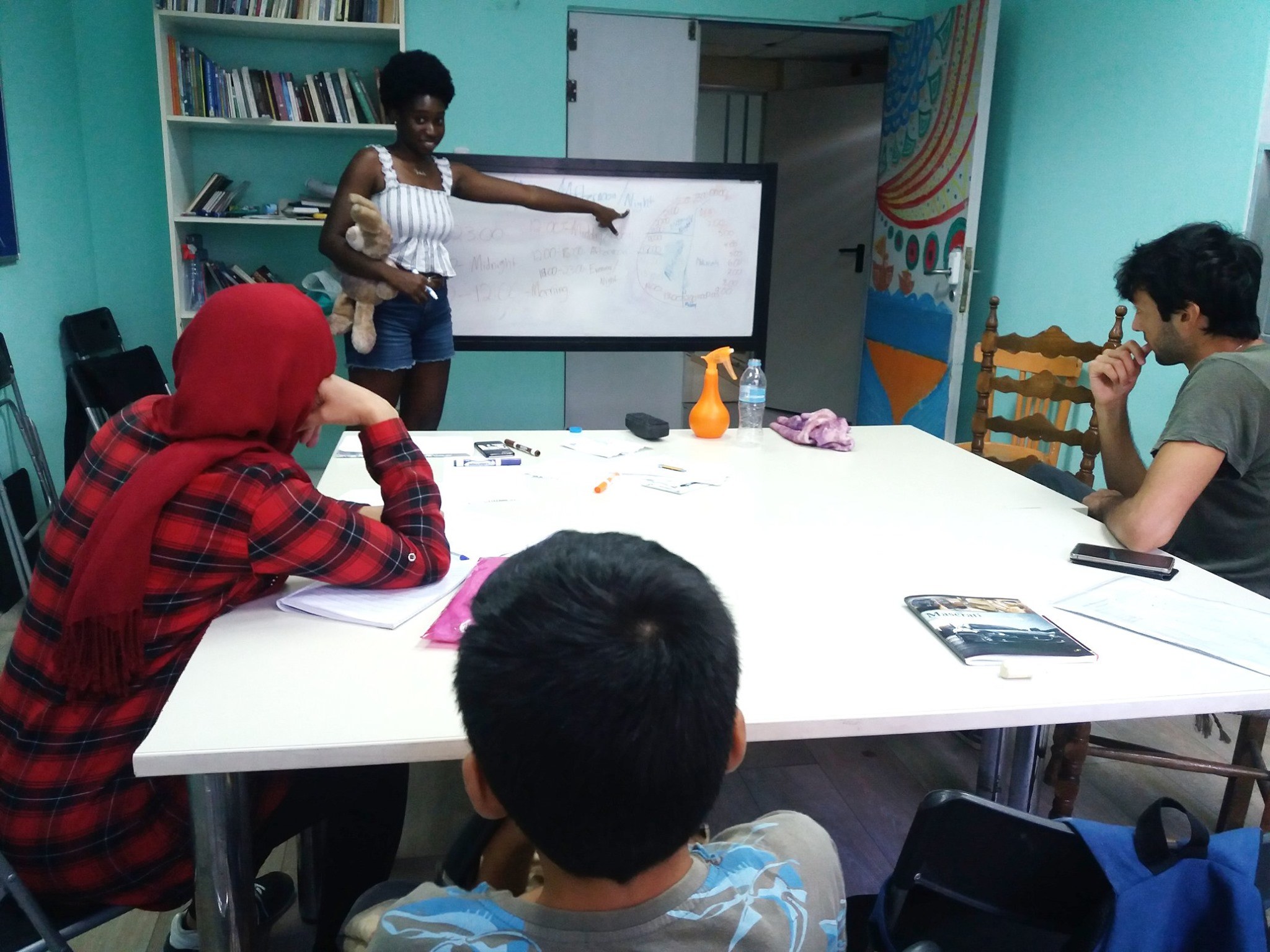 The experience of an american student volunteering in Welcommon Hostel teaching english to refugees