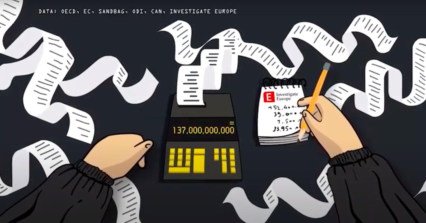 Με 4,9 δις ευρώ ετησίως ενισχύει η Ελλάδα την συνέχιση της εξάρτησης μας από τα ορυκτά καύσιμα